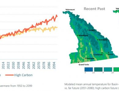 Lake Windermere's Changing Climate